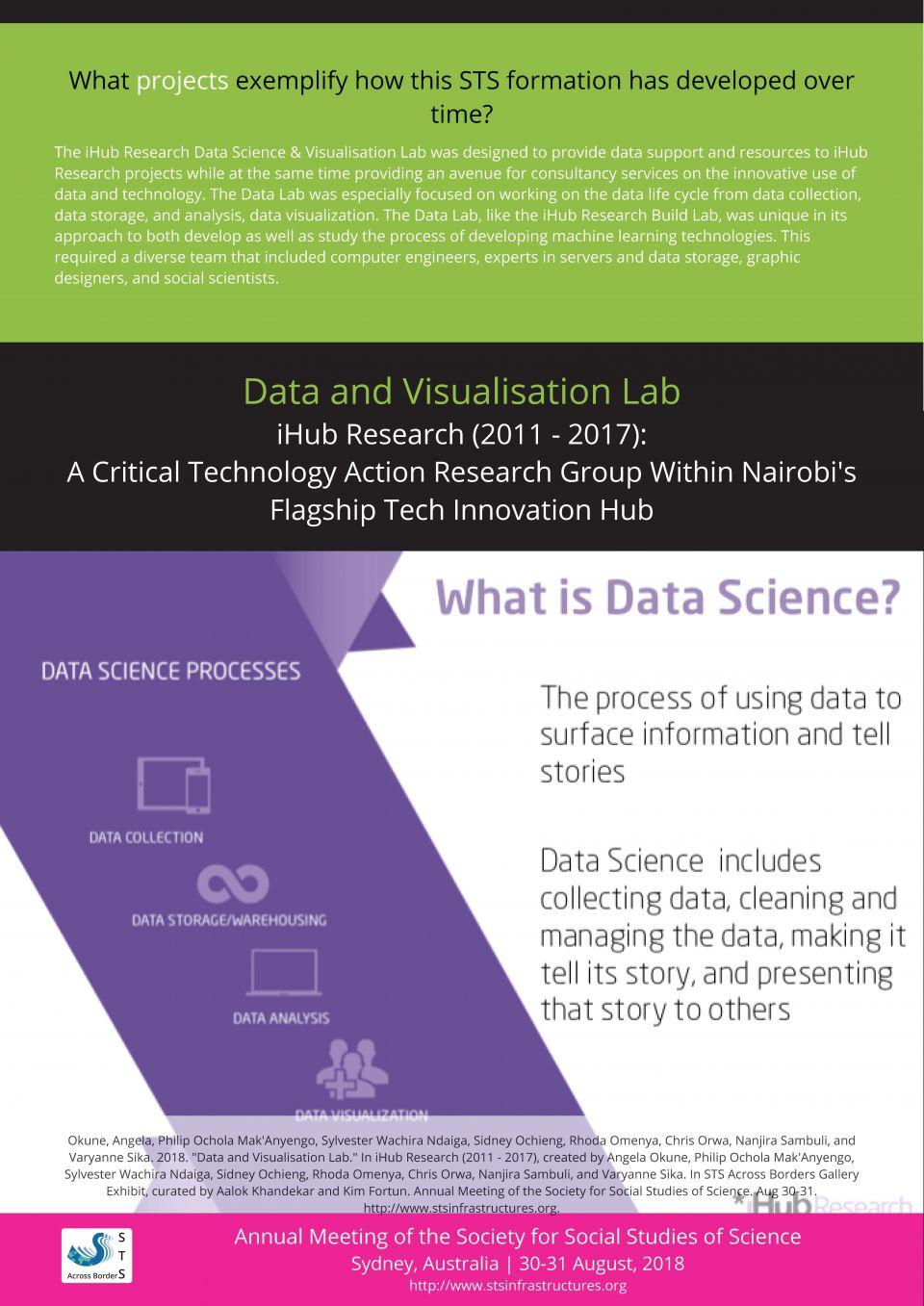 iHub Data Visualisation Lab