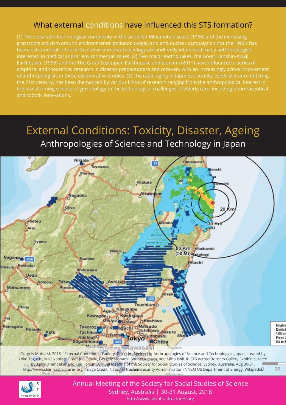 Japan External Conditions