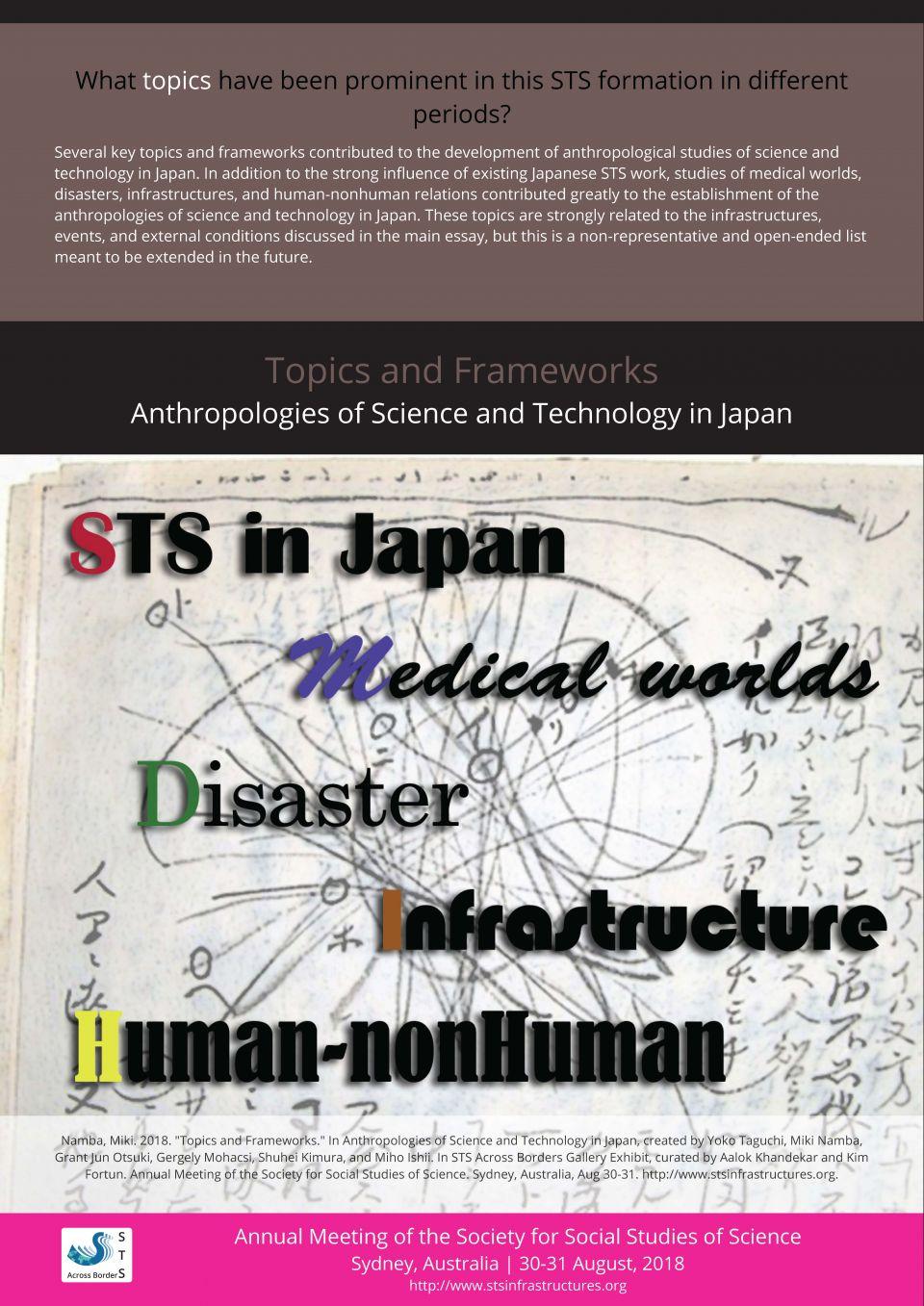 Japan Topics & Frameworks