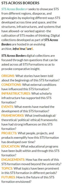 STS Across Borders: Digital Collections Structure