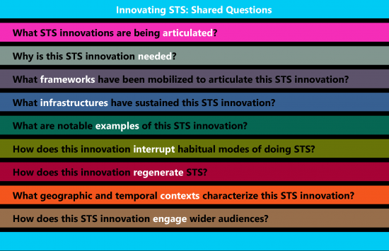 Innovating STS Shared Questions