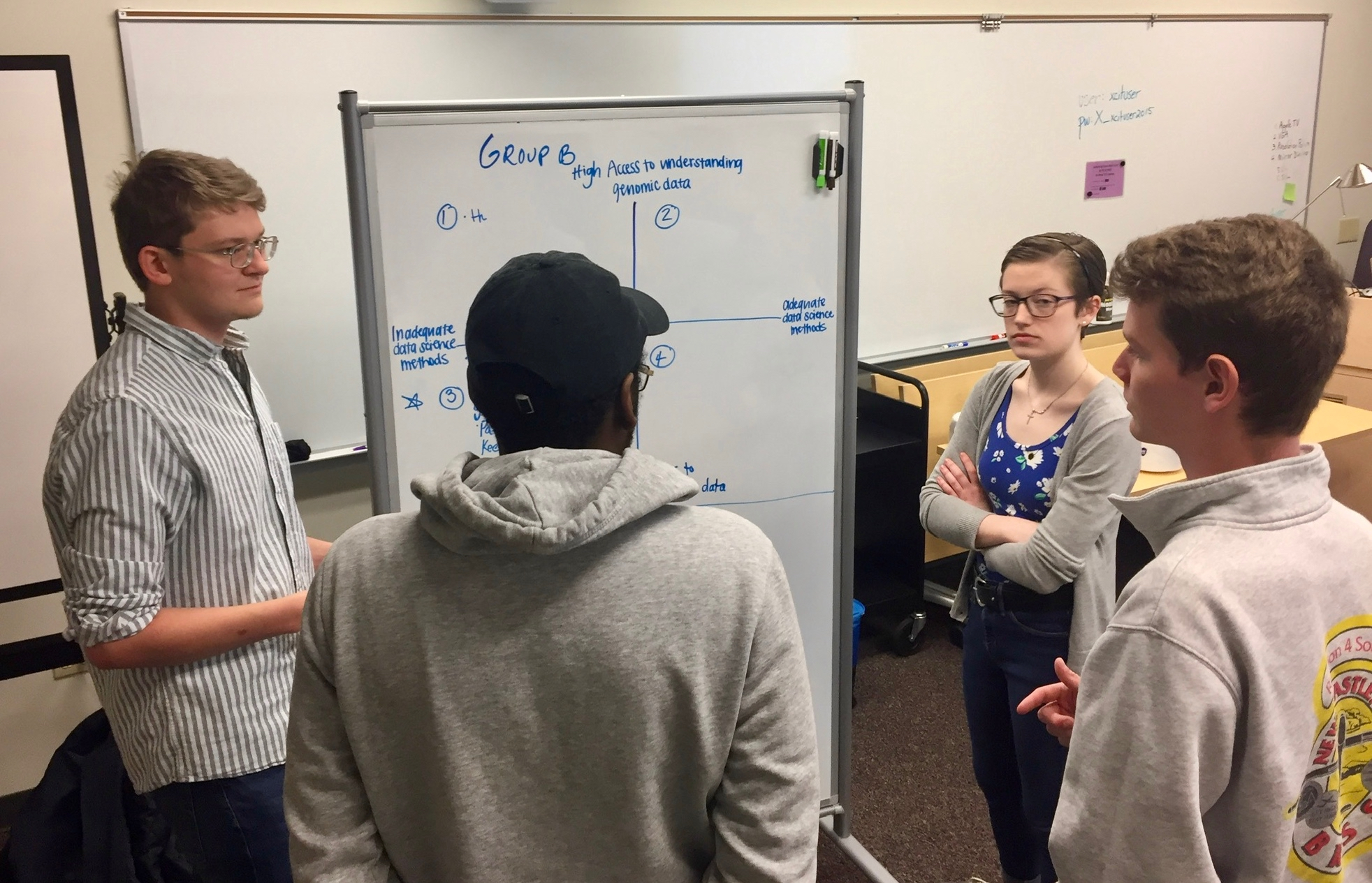Undergraduate student members of the STS Futures Lab stand at a whiteboard as they collaborate on a scenario analysis related to implementation precision medicine